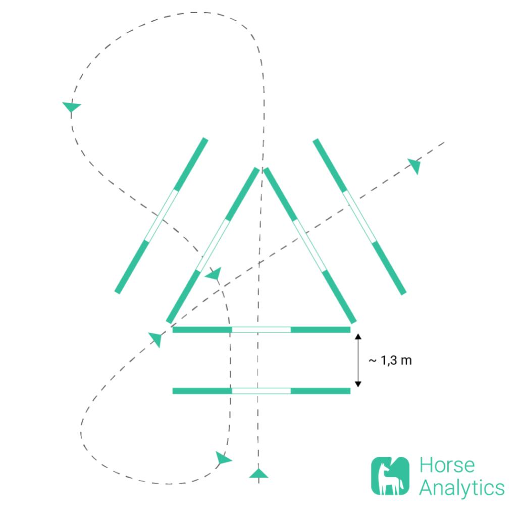 Dreieck-Übung