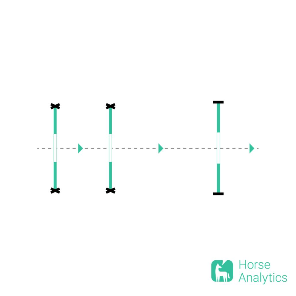 Springübung 14 - Einfache Sprungreihe