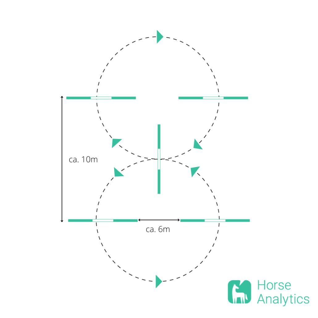 Stangenübung 17 - Infinity-Loop