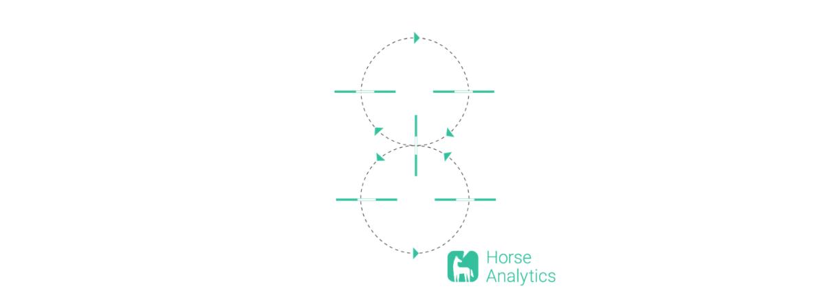 Stangenübung 17 - Infinity-Loop Beitragsbild